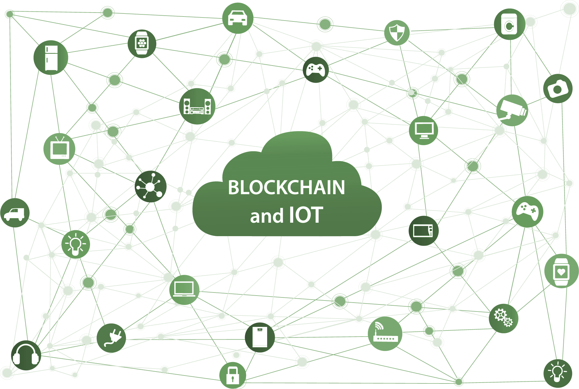 internet of things iot secure with blockchain
